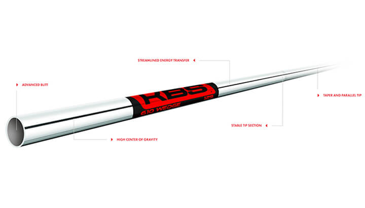 KBS Shaft Review Custom Fitting